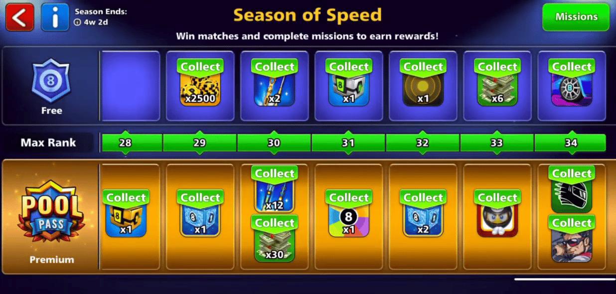Season of speed max rank